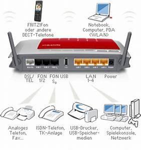 Regal Für Telefon Und Router : tp link all in one box ac750 dect telefonie gigabit wlan modemrouter archer vr200v vdsl adsl ~ Buech-reservation.com Haus und Dekorationen
