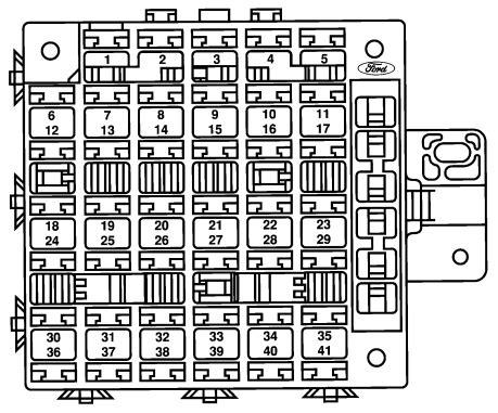 1997 Ford Tauru Fuse Panel Diagram by 1995 Ford Taurus Fuse Panel Diagram Wiring Diagram And