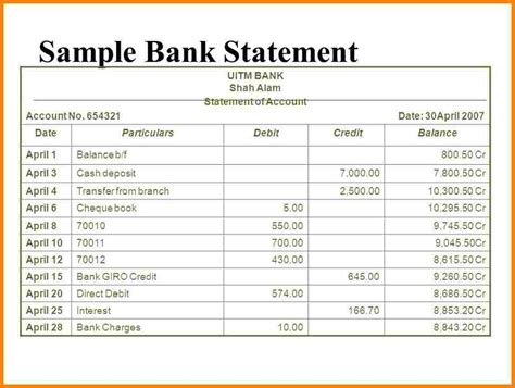 What Does Summary Statement by 6 A Sle Bank Statement Pay Statements
