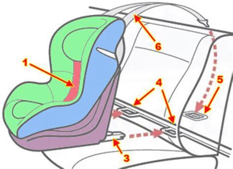 fixation siege auto isofix siège auto bébé les conseils du spécialiste siège auto bébé siegeauto24