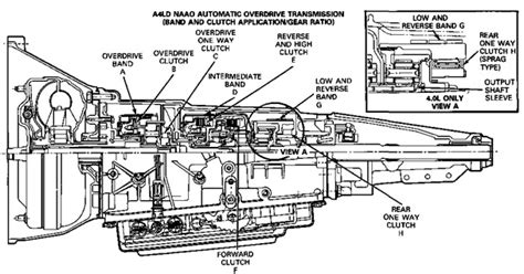 A4ld Transmission Overhaul Diagram by Ford A4ld Rebuild Manual