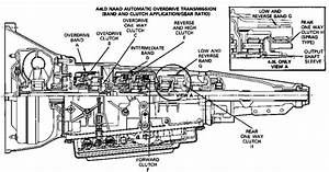 A4ld Automatic Transmission Diagrams  Diagram  Wiring