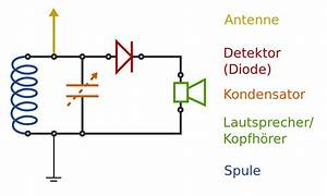 Datei Circuit Diagram Of A Crystal Radio Receiver