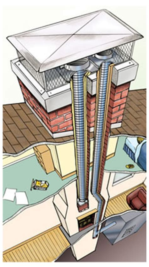 anatomy of a fireplace chimney liners importance of a chimney liner toronto