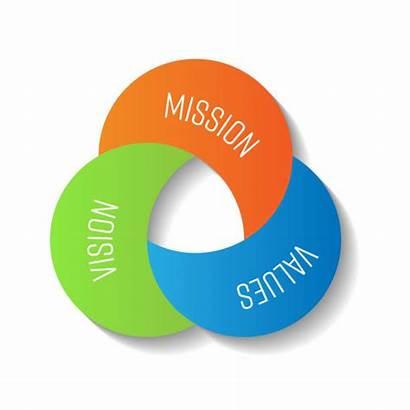 Vision Mission Values Infographic Valeurs Shape Moon