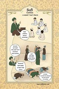 As you can see,... Muslim Sufi Quotes