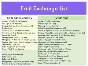 Printable Diabetic Food Exchange List