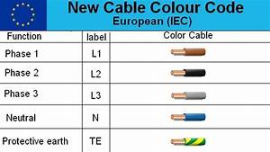 Electrical Cable Color Code Wire Diagram In Europe