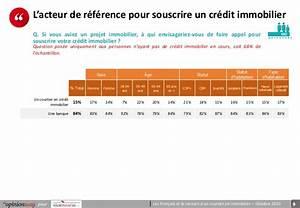 Courtier En Banque : sondage opinionway pour les fran ais et le recours ~ Gottalentnigeria.com Avis de Voitures