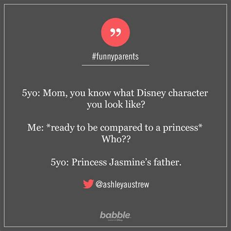 1000 Character Quotes On Character 1000 Princess Quotes On
