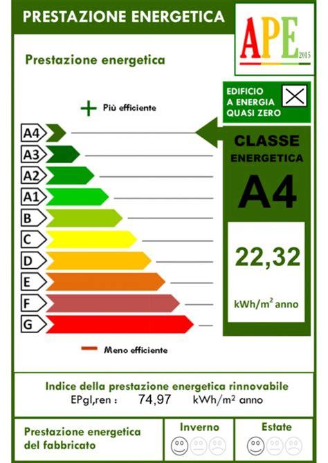 Classe Energetica Di Una Casa by Classi Energetiche Casa