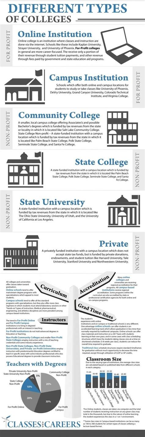 17 Best Ideas About College Counseling On Pinterest  Act. N Metropolitan Radiology Assoc. Pictures Of Chevrolet Volt Post Alarm Systems. Bank Mutual Credit Card Andrew Smith Attorney. Cheap Colleges In California. Nurse Anesthetist Schools In Florida. Buy Empty Ink Cartridges Naples Valley Dental. Graphic Design Company Name Ideas. Colleges With Music Therapy Majors