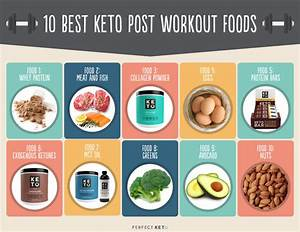 Top 10 Keto Post Workout Foods To Help You Build Muscle