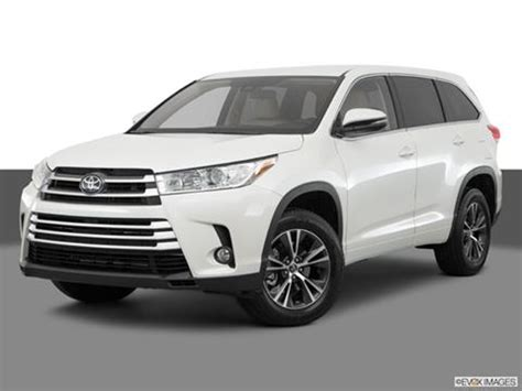 2019 Toyota Highlander  Pricing, Ratings & Reviews