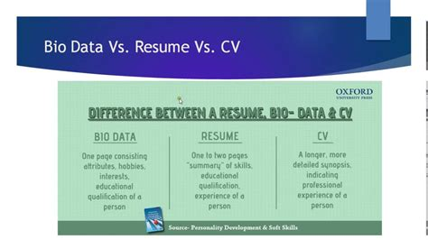 Bio Resume Difference by Difference Between Cv Resume Bio Data