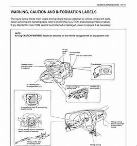 Encontr U00e1 Manual  Chevrolet Sprint Manual De Taller Gratis