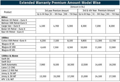 Suzuki Cars Extended Warranty