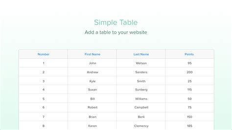 Simple Table  Add A Table To Your Website