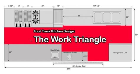element cuisine food truck kitchen design the work triangle mobile cuisine