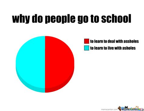 School Sucks Meme - school sucks memes 28 images ponderist consider thoughtfully summer school sucks funny