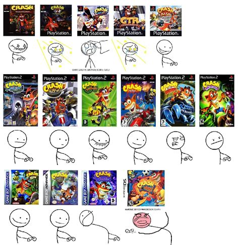 Icon Boat Justice League by Most People S Reactions To All The Various Crash Games In