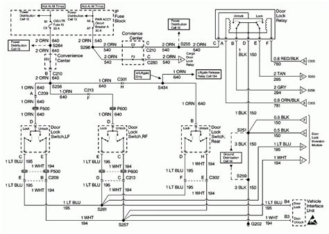 Freightliner Electrical Diagrams Fuse Box
