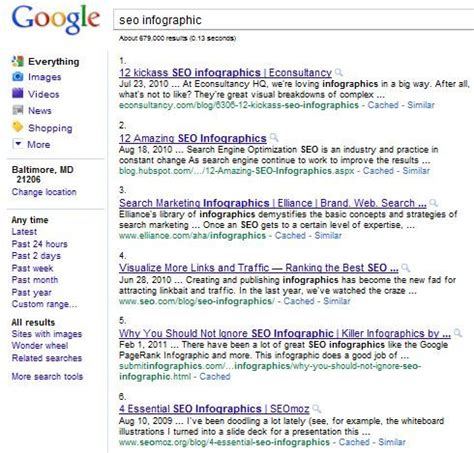 Optimize Search Results - how to properly optimize your content