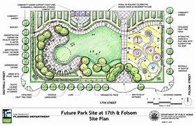 Garden Design And Planning Design Outstanding Landscape Plans For Small Gardens For Garden Landscape