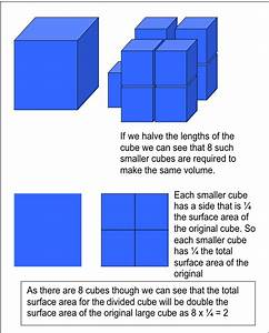 Droplet Size And Surface Area