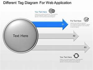Ia Different Tag Diagram For Web Application Powerpoint