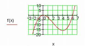 Punktsymmetrie Berechnen : l sungen achsenschnittpunkte und graphen ganzrationaler funktionen ii ~ Themetempest.com Abrechnung