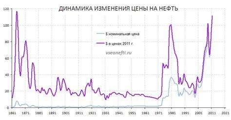 В РФ построят приливную электростанцию . Radi Doma