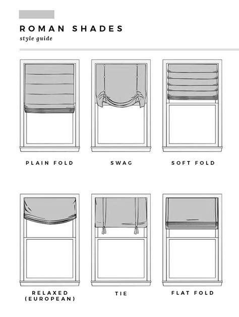 How We Choose : Roman Shades - Room for Tuesday Blog   DIY