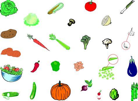 vocabulaire de cuisine en anglais anglais pour élèves resto cuisine vocabulaire