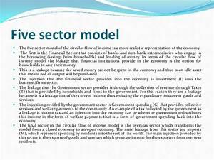 5 Sector Circular Flow Model Explained  Circular Flow Of