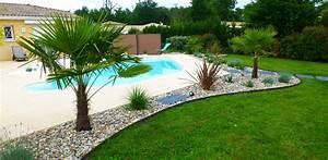 amenagement d39un jardin de particulier au style classique With photo de jardin de particulier 0 conception dun jardin particulier
