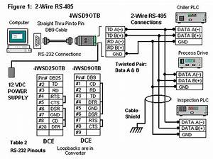 How Do I Make Rs-485 Or Rs-422 Connections