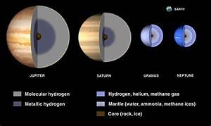 Planetary core - Wikipedia