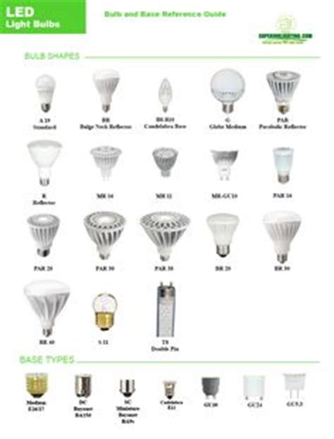 light bulb base sizes light bulb socket types pinteres