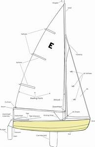 How To Get Sailing Boat Hull Design