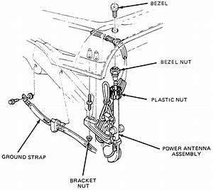Instructions To Repair Antenna Mast On 1989 Corvette