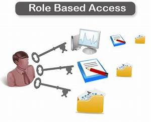 Role Based Access Control - PM Aura | Project Management ...