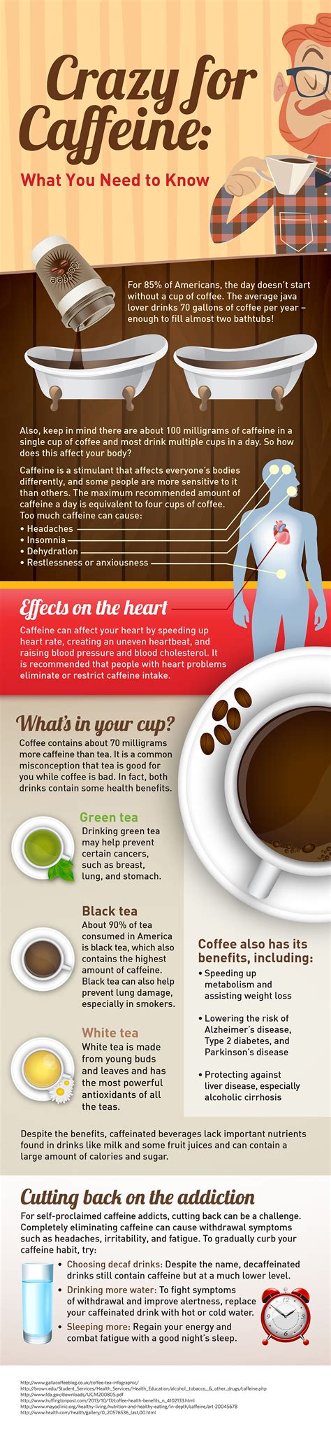 Infographic Caffeine And Your Body Upmc Healthbeat