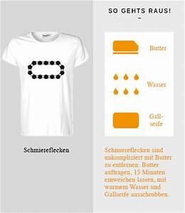 Schimmelflecken Kleidung Entfernen : schmiereflecken entfernen tipps im zalando textilien ~ Lizthompson.info Haus und Dekorationen