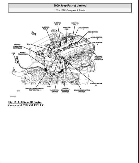 jeep patriot 2 4 engine diagram jeep auto wiring diagram