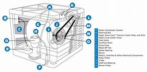 Wiring Diagram For Evaporative Cooler