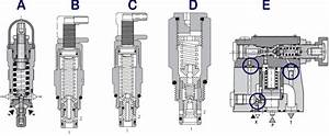 560 Hydraulic Pressure Relief Valve Diagram