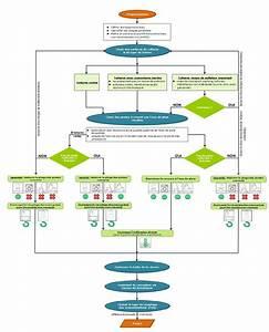 Recuperation Eau De Pluie : illustration 3 m thodologie de conception d une ~ Premium-room.com Idées de Décoration