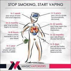 vaporizer harmful
