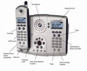 Amazon Com   Motorola Md681 5 8ghz Cordless Speakerphone W  Answering System  Caller Id   Cordless
